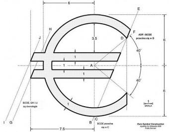 Konstrukcja symbolu euro